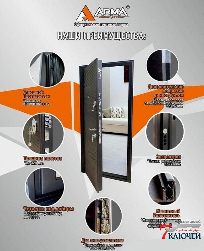 Преимущества дверей АРМА
